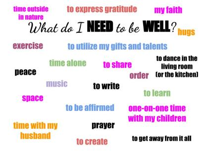 What do I NEED to be WELL_